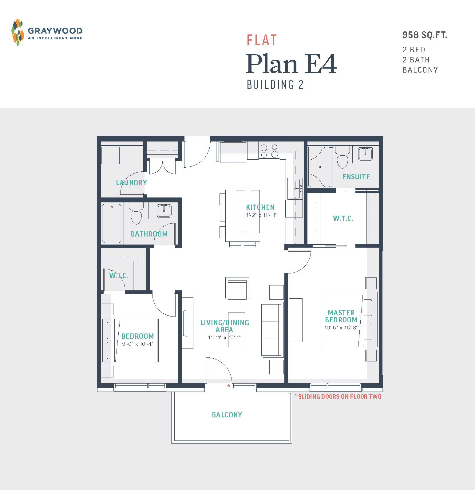 Check out our E4 Plan